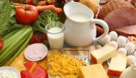نظام التغذية لكمال الاجسام